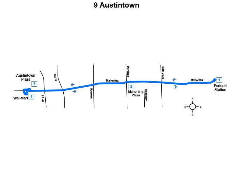 Route #9 Austintown