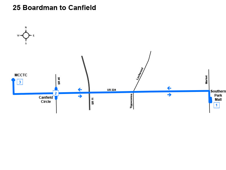 Route #23 Canfield and #25 Boardman Loops
