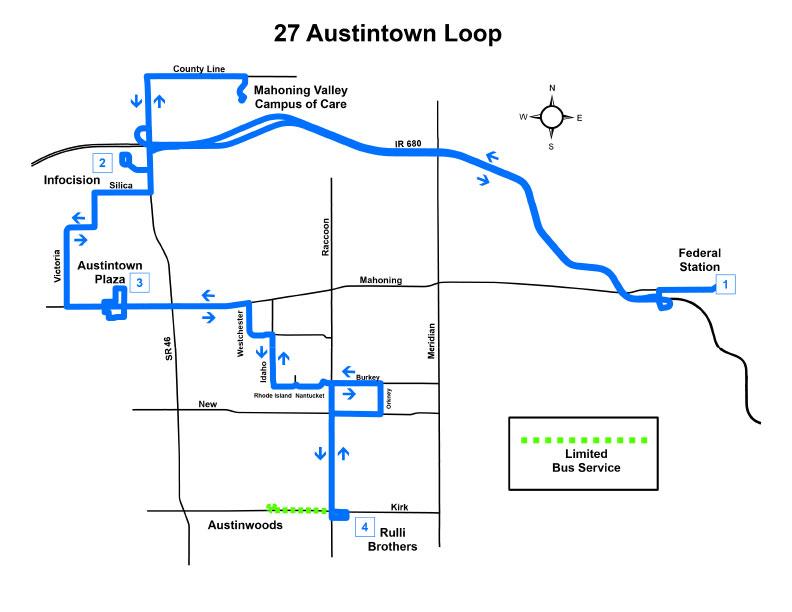 Route #27 Austintown Loop