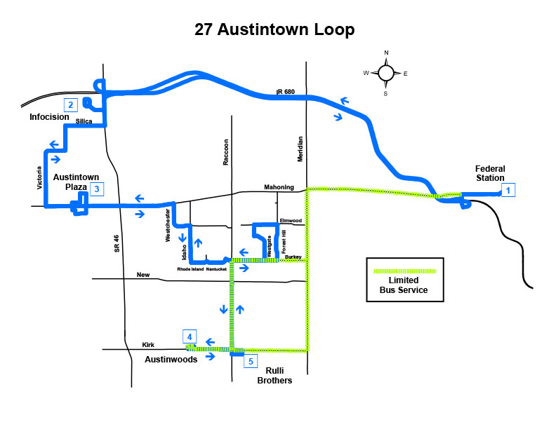 Route #27 Austintown Loop