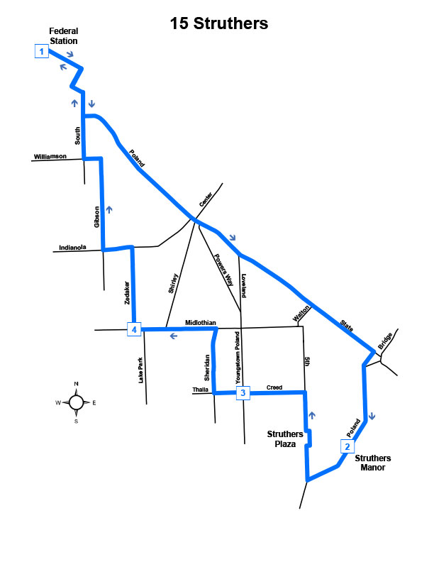 Route #15 Struthers